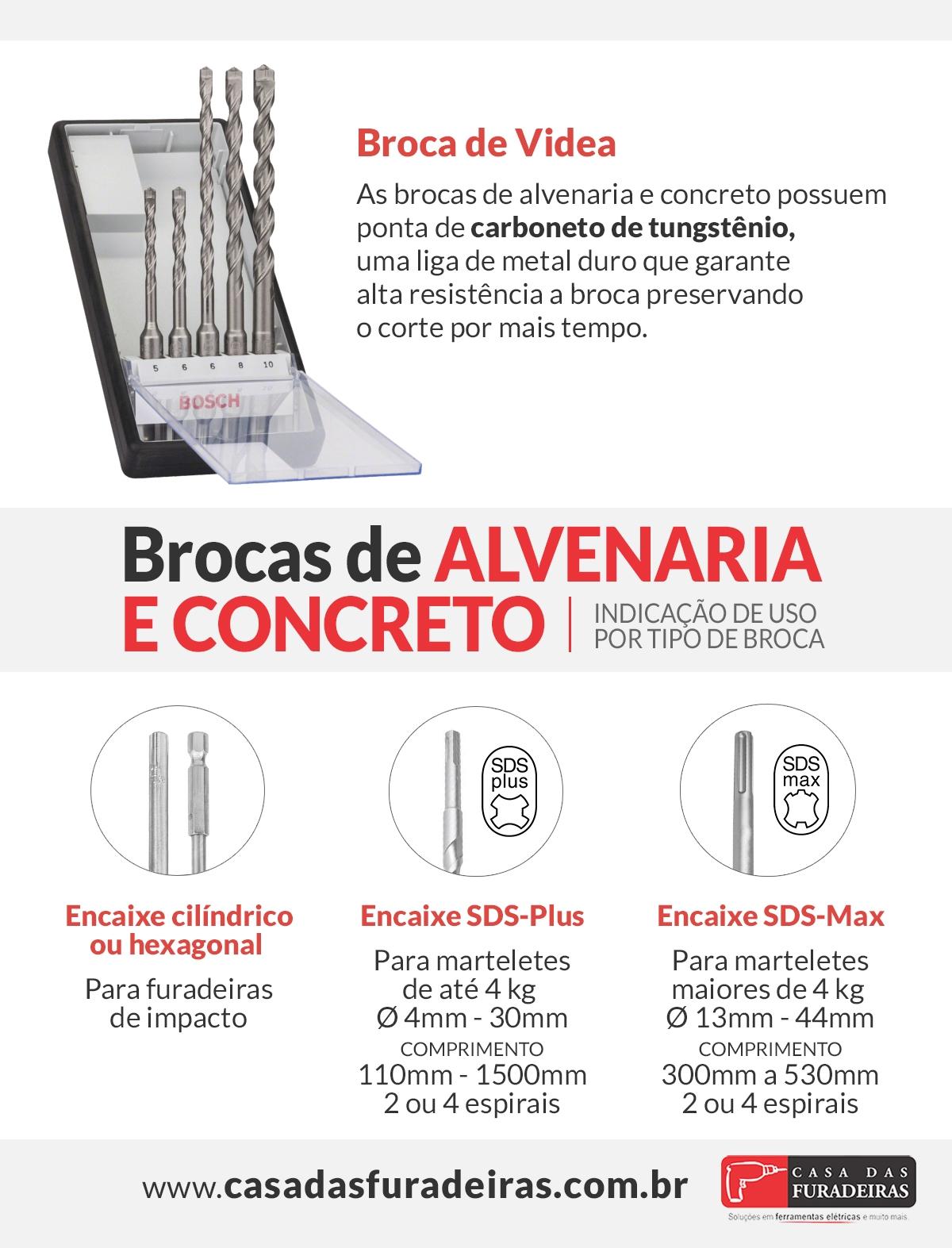 Broca de alvenaria e concreto Bosch: os tipos mais usados