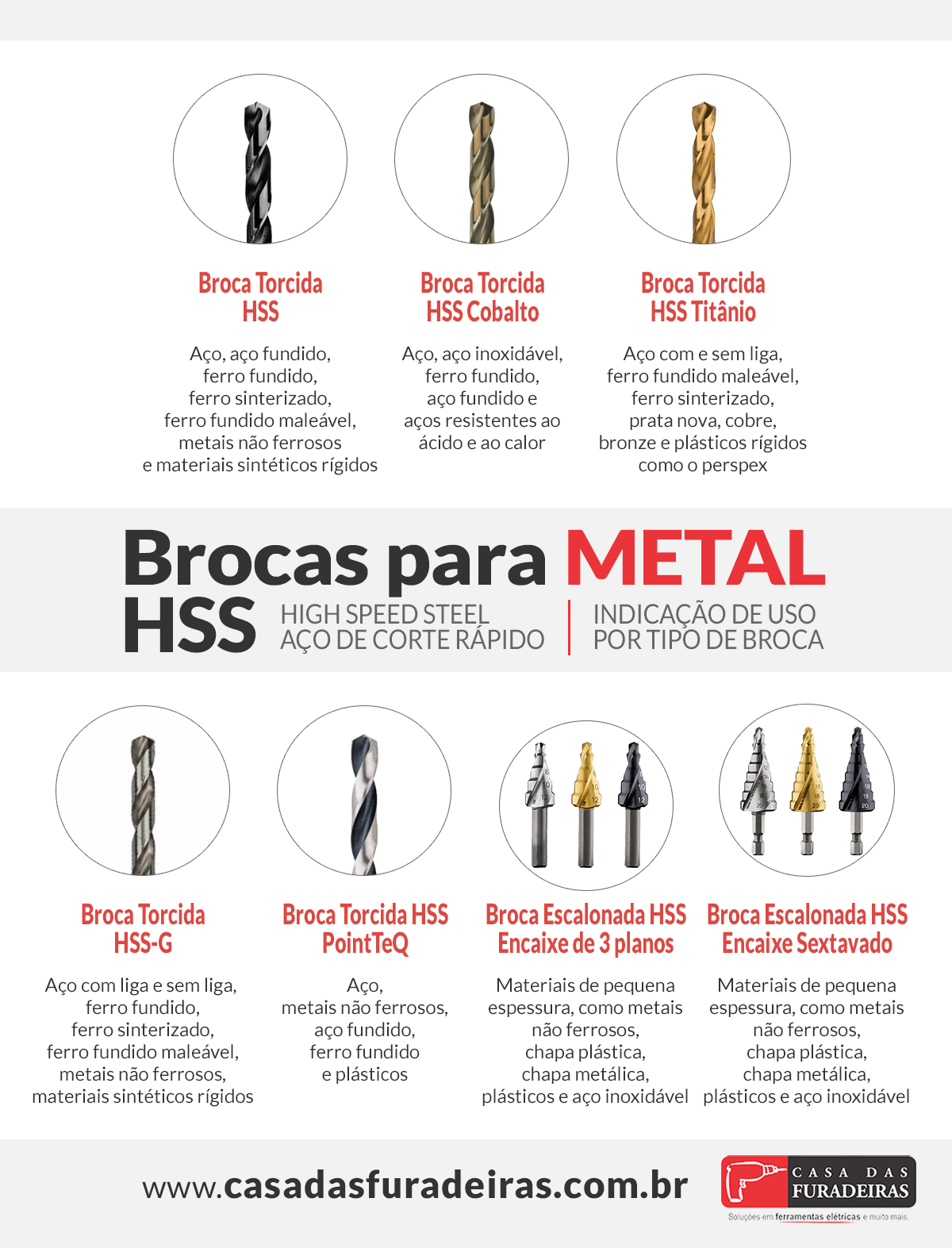 broca para metal bosch